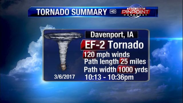 NWS confirms 25 mile path of damage from Monday night tornado in Davenport