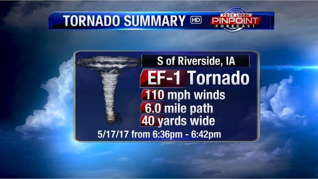 EF-1 tornado strikes near Riverside, IA