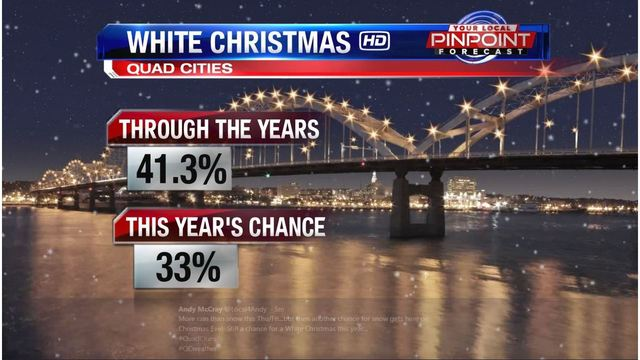 updated odds of a white christmas this year in the quad cities