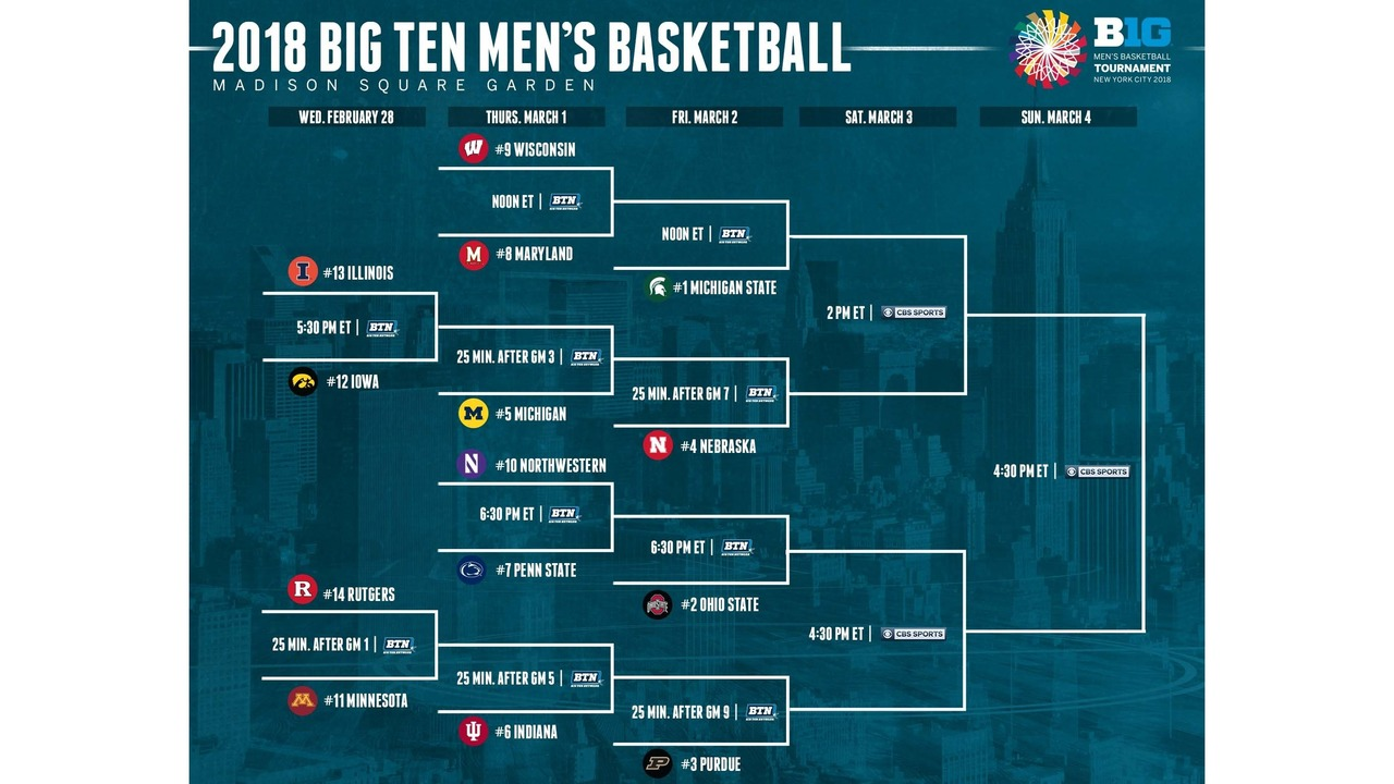 photo relating to Printable Big Ten Tournament Bracket referred to as 2018 Huge 10 mens basketball event bracket