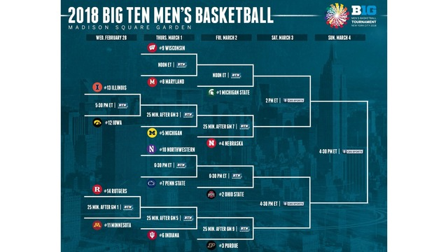 photograph about Printable Big Ten Tournament Bracket identify 2018 Large 10 mens basketball match bracket