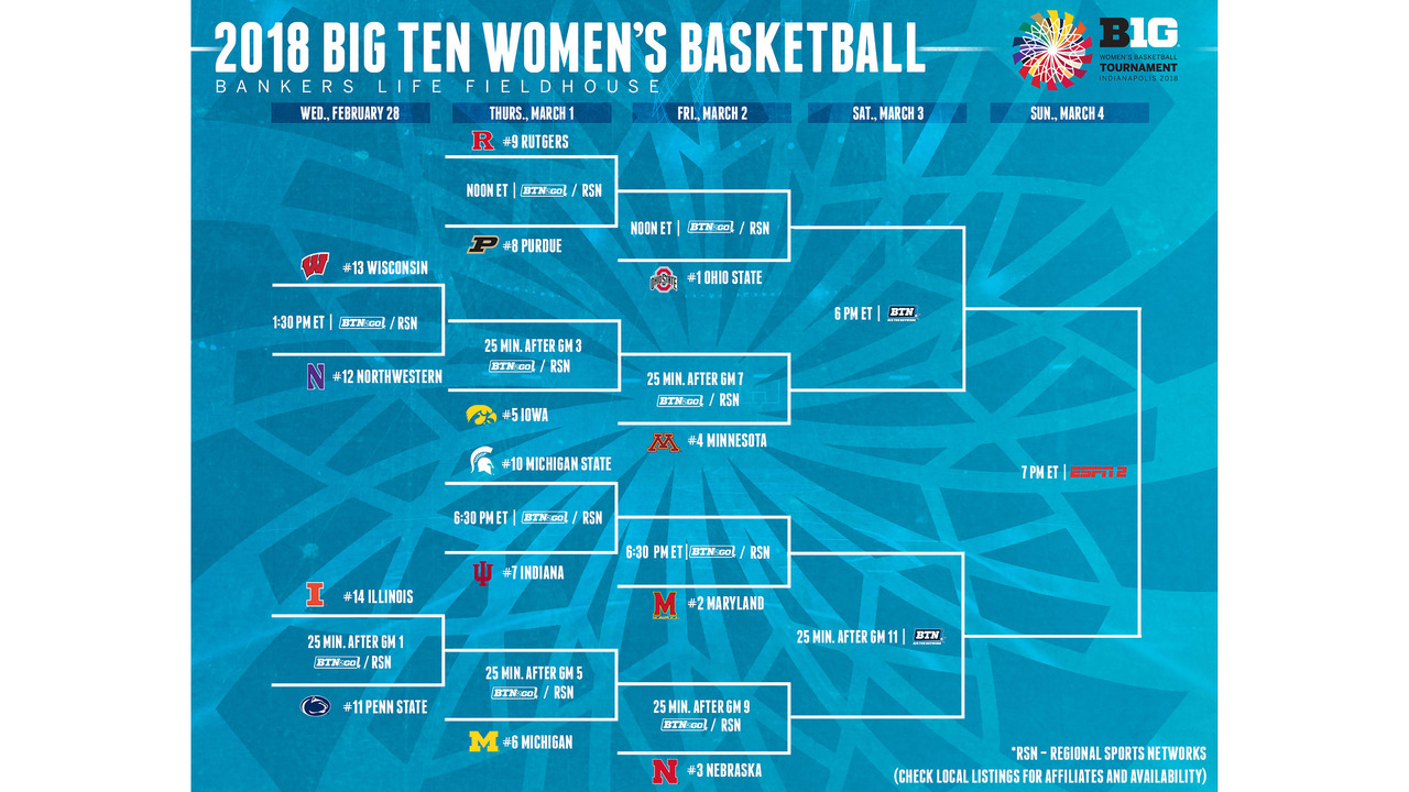 photo about Printable Big Ten Tournament Bracket named 2018 Large 10 womens basketball event bracket