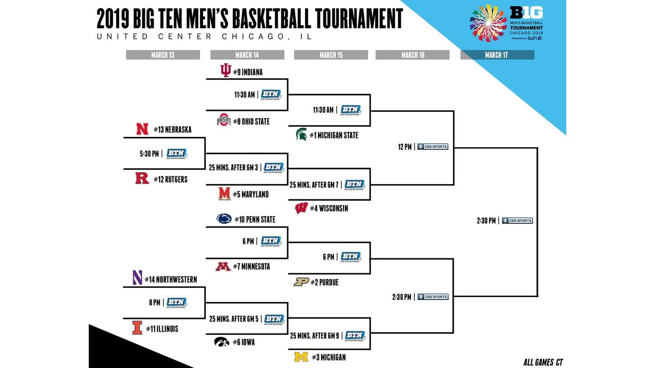 image about Printable Big Ten Tournament Bracket named 2019 Large 10 mens basketball match bracket