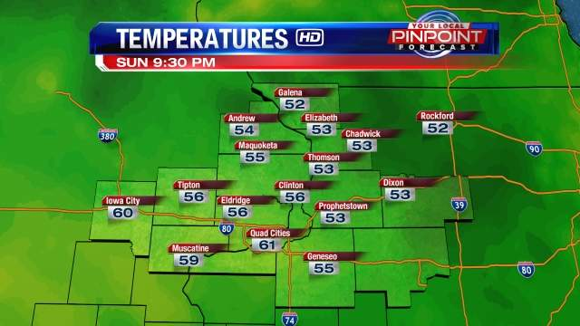 Northern Hometown Temps