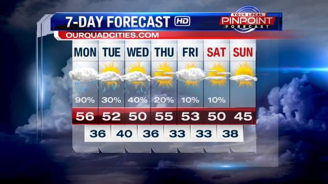 Weather | OurQuadCities